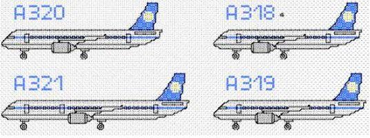 Airbus-Sammlung